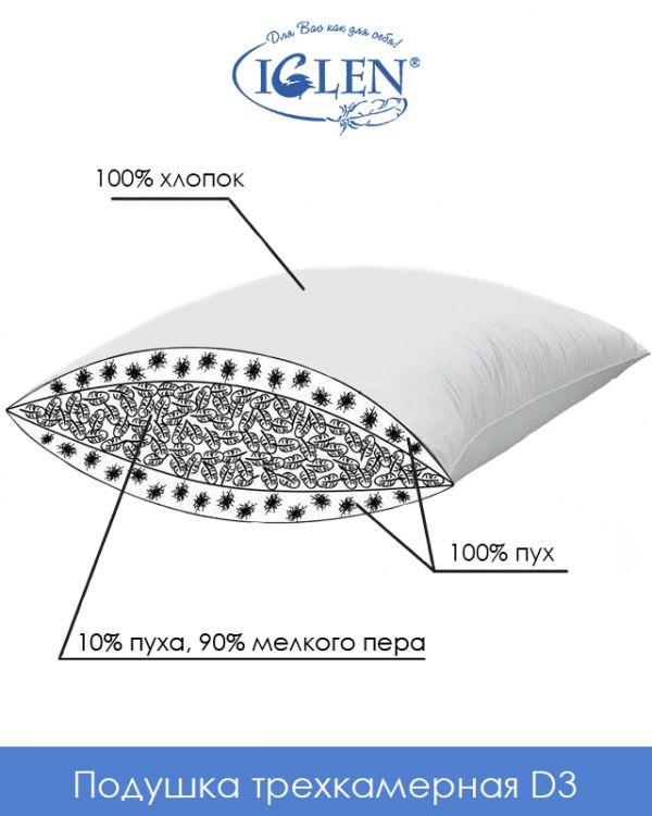Подушка трьохкамерна D3